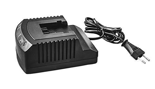 IKRA 15132404 - Decespugliatore IAT 40-3025 LI 40 V, con batteria, caricatore e 2 bobine di filo, 40 V, colore: Grigio/Rosso
