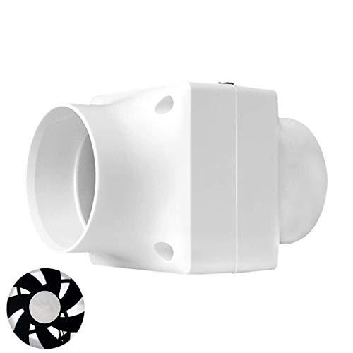 Bewegliche Kleine Rohrventilator 12V DC Ventilator Beweglicher Ventilator 75mm Kaliber ZHAOSHUNLI 0104