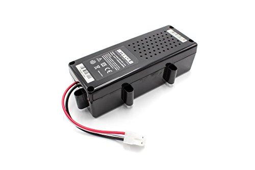INTENSILO Akku passend für Bosch Indego 1000, 10C, 1100 Connect, 1200 Connect, 1300, 13C, 1999, 3600, 800, 850 Mähroboter - (Li-Ion, 5000mAh, 32.4V)