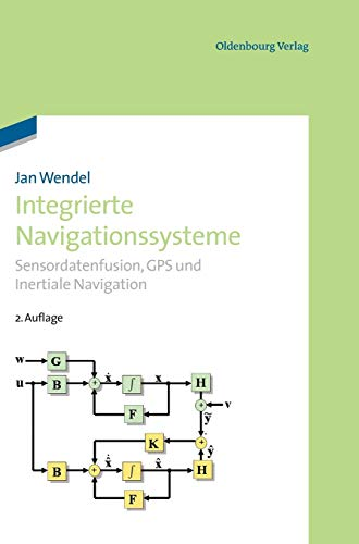 Integrierte Navigationssysteme: ...