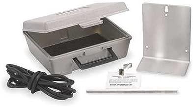 Gage Portable Kit