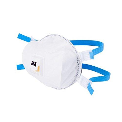 N95 Reusable Mask 3M 8825+