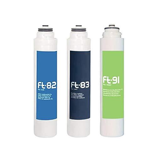 Ersatzfilter für FT-LINE 3. Aktivkohle-Wasserfilter-System mit UF-Filtration ohne Wasserhahn inkl. Anschlusset geeignet für Sprudel-Lok , Sprudelux , Sprudelgeräte , Wassersprudler , Sprudelsysteme