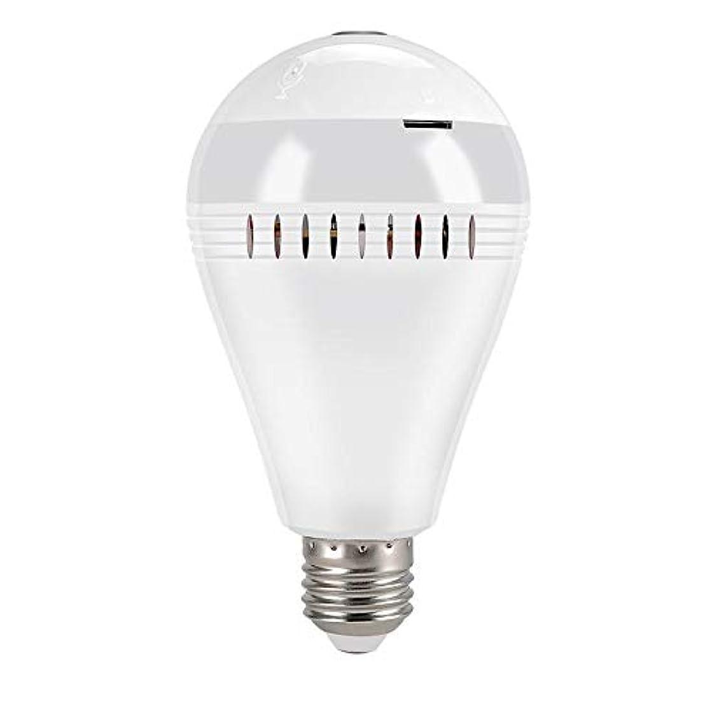 Layopo WiFi Bulb Security Camera, 960P 360 Degree Panoramic Light Bulb Camera Supports Remote App Control/Remote Intercom/Remote Alarm/Rmote Monitoring, Monitoring Bulb