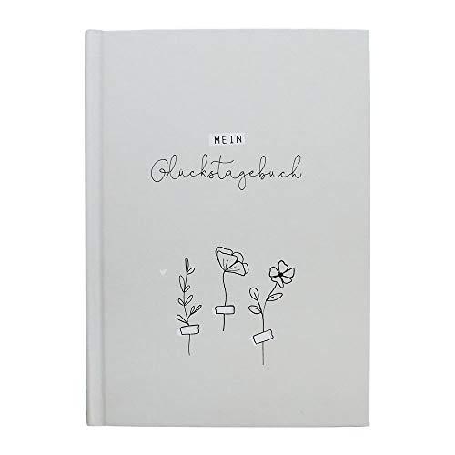 Odernichtoderdoch Tagebuch