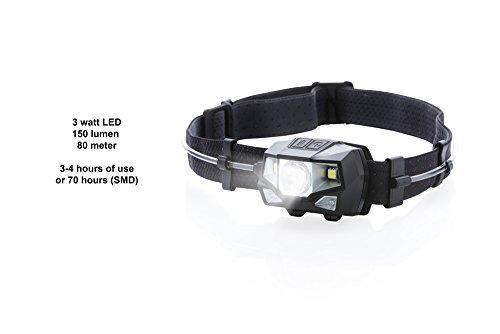 MacGyver Stirnlampe LED Mehrfarbig Kopflampe 150 Lumen 3 x 3 W (18 x 18 x 4 cm; 170gr)