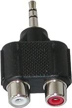 3.5 mm stereo plug