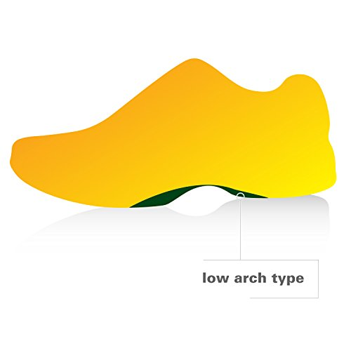 Spenco Rx Lightweight Cushioning Orthotic Shoe Insole