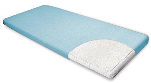 Baby Matex 5902675002264 matrasbeschermer, waterondoorlatend, ssig, anti-allergisch, 70 x 140 cm, blauw
