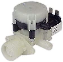 Amazon.es: electrovalvula lavavajillas fagor
