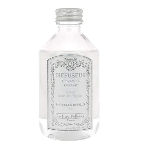 Le Père Pelletier AM04003064004 Recharge Diffuseur de Parfum Sous le Figuier