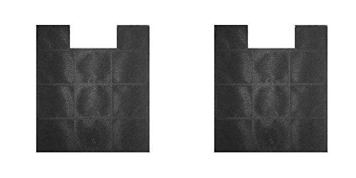 Aktivkohlefilter für Amica KF 17141 - Ersatz-Kohlefilter für Dunstabzugshauben mit Umluftbetrieb - 2 Stück