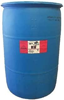 glycerin heat transfer fluid