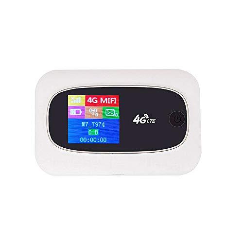 Queenser 4G LTE CAT4 150 Mbps WiFi portátil Hotspot portátil WiFi portátil Roteador sem fio Wifi Roteador portátil com slot de cartão SIM branco