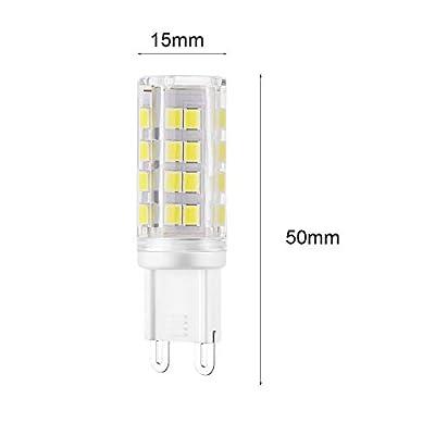 E12 Smart Bulbs,Candelabra Base WiFi Smart Light Bulbs