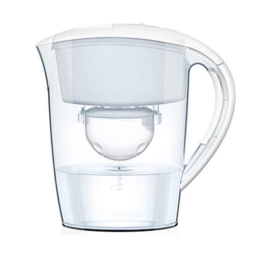 MHUI Filtro hervidor de Agua Taza Hogar Cocina Net Hervidor de Agua para Eliminar impurezas 2.5 l Limpieza de líquidos y filtración de inyección de Agua Filtro de Agua doméstico