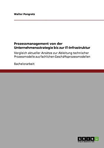 Prozessmanagement von der Unternehmensstrategie bis zur IT-Infrastruktur: Vergleich aktueller Ansätze zur Ableitung technischer Prozessmodelle aus fachlichen Geschäftsprozessmodellen