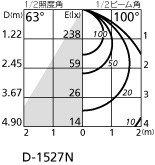 『オーデリック ダウンライト OD261077』の5枚目の画像