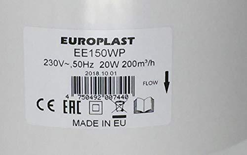 Ø 150mm Wandventilator Lüfter Abluft Kabel Schalter Ventilator Küche WC Bad 4