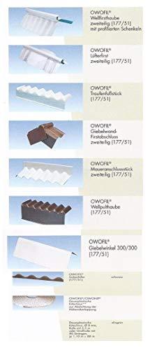 Wellfirsthaube für Faserzementplatten Profil 177/51 - P5 320/320 * hellgrau*