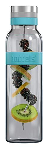 BODDELS Glaskaraffe SUND 1.100 ml (Türkisblau) - Deine Wasserkaraffe für Zuhause