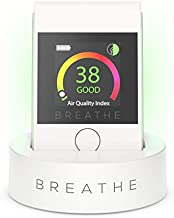 Portable Air Quality Monitor- BREATHE|Smart 2.Air Quality Tester, Instantly Measures Indoor & Outdoor Air Quality Levels. Monitors Dust, Smoke, PM 2.5 Air Pollution - Reduce Your Exposure to Toxic Air