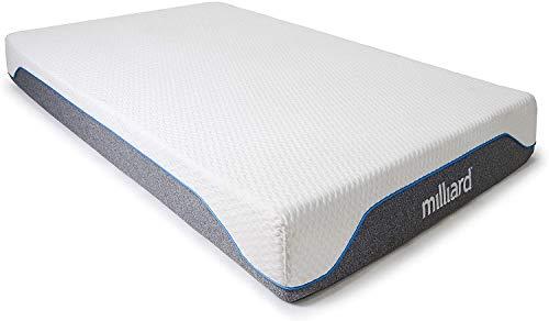 Milliard Single Memory Foam Mattress, 20cm High Density Foam, Medium Firm (90 x 190 x 20cm)
