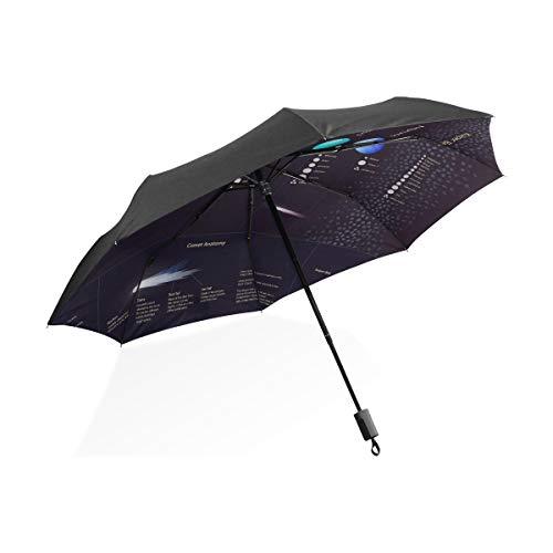 Best Inverted Umbrella High Detailed Solar System Poster Scientific Portable Compact Folding Umbrella Anti Uv Protection Windproof Outdoor Travel Women Art Umbrella Adult