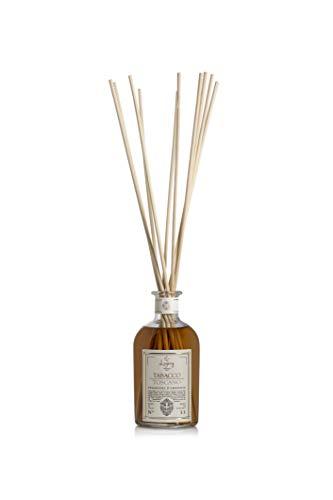 LOGEVY - Parfumeur d'Environnements 500 ML pour Le Bien-être de la Personne et de la Maison - Tabacco Toscano