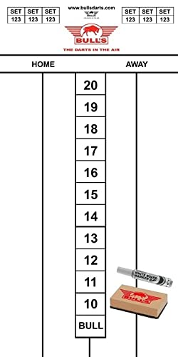 Bull's Scoreboard Set 60 x 30