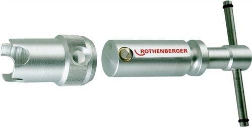 RO-QUICK Ventil-Einschraubset m. Adapter