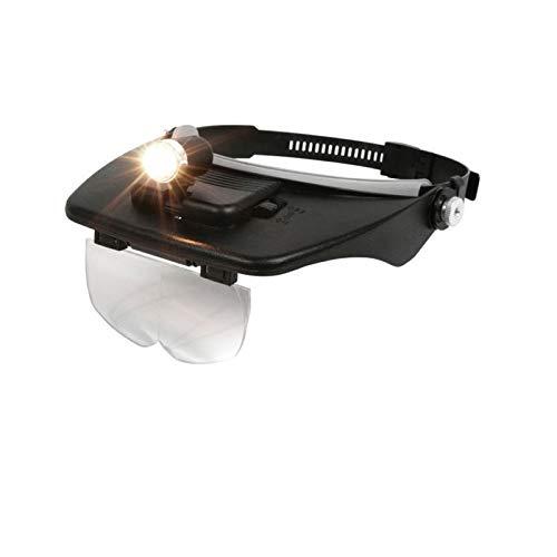 TOOGOO (R) Linterna 2 LED Cabeza Visera Gorra Negro Camping Caza Lupa