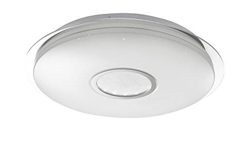 ACTION by WOFI plafondlamp, plastic, geïntegreerd, 38 W, wit, 48 x 48 x 9 cm