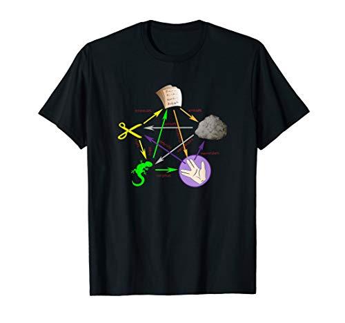Schere Stein Papier Echse Big Bang Sheldon Shirt I Geschenk