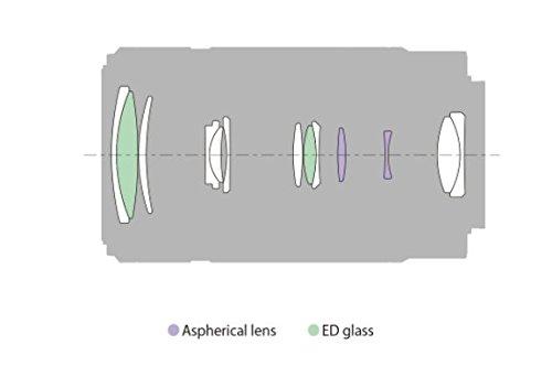 Sony SEL-55210 Tele-Zoom-Objektiv (55-210 mm, F4.5-6.3, OSS, APS-C, geeignet für A6000, A5100, A5000 und Nex Serien, E-Mount) silber