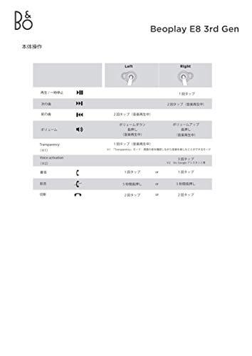 Bang&Olufsen完全ワイヤレスイヤホンBeoplayE83rdGeneration(第3世代)2020年発売/AAC,aptX対応/Bluetooth5.1対応/Qi充電対応/通話対応ブラック【国内正規品】