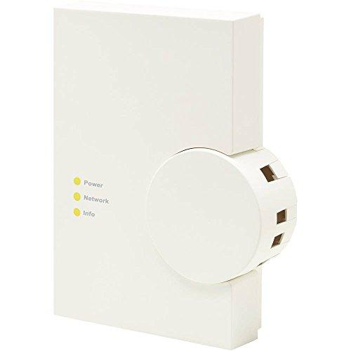 Homematic Funk LAN Gateway, 104029A0