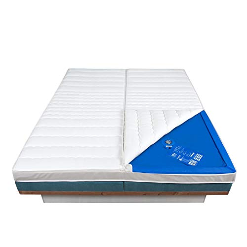 BluTimes Bezug Nicky-Elasthan für Ihr Wasserbett - Bezugsdeckel in verschiedenen Größen, Größe:200x220