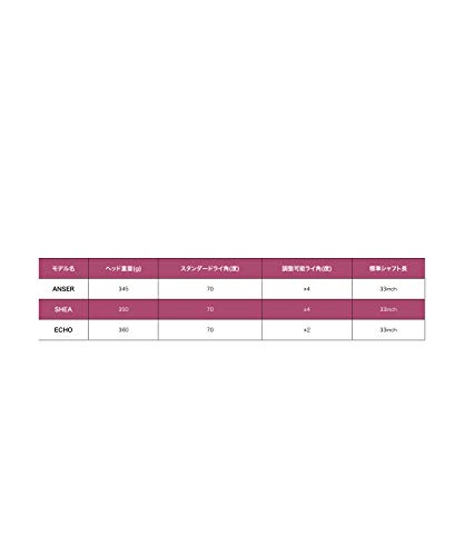 PING(ピン)ゴルフクラブパターマレット型GLe2PUTTERSHEAジーエルイー2パターシェイSHEA33インチ