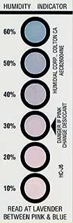 ShieldPro Humidity Indicator Card 10-Pack 10-60% 6 Dot (10 Cards)