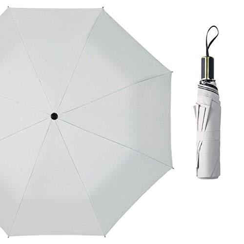 HQQSC Parasol al Aire Libre portátil Ligero Paraguas para Todos, protección UV a Prueba de Viento Paraguas (Color : Gray)