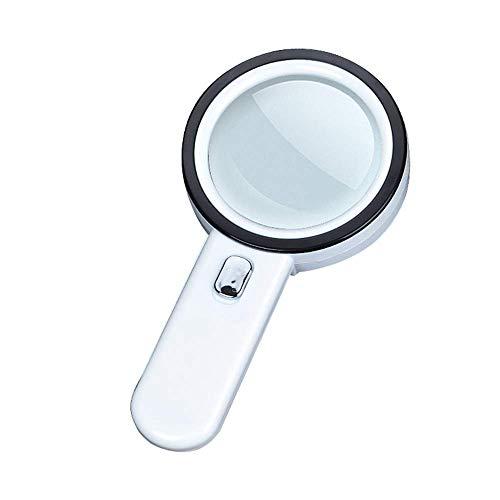 BXU-BG Lupa LED de alta potencia lente óptica de mano lupa con luz HD viejo lectura periódico reparación puede comprobar dinero 21 * 10 cm