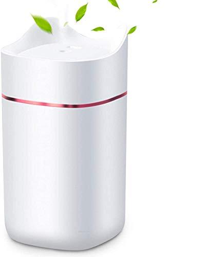 HebyTinco Ultraschall Luftbefeuchter Aroma Diffusor, Aroma Duftöl Diffusor, LED Nachtlicht und automatischer Abschaltung - ideal für Schlafzimmer oder Babyzimmer, Nette Katzenform (Weiß)