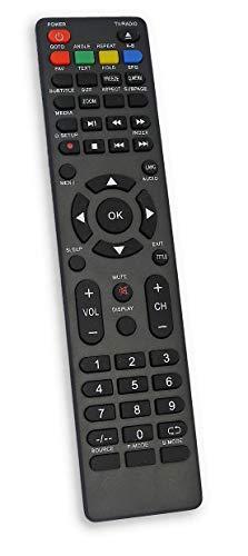 Fernbedienung für TV Jay-TECH JTC Genesis 4G Genesis UHD 4.8 Genesis UHD 4.9