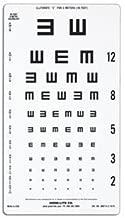 2359038 PT# 800714 Chart Tumbling E Illiterate 10' Testing Distance Eye 10x18