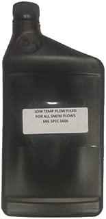 Western 49311 High Performance Hydraulic Fluid-Quart
