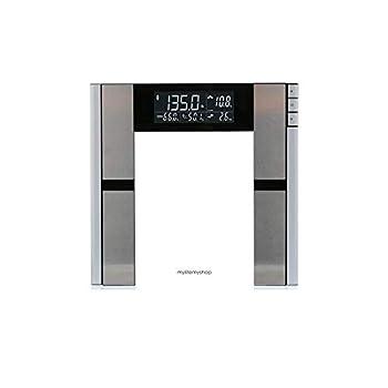 mylifemyshop scale