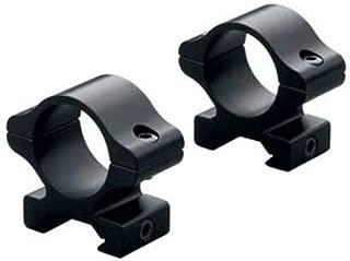 Leupold Rifleman Detachable See-Thru 1in Rings, High, Matte Finish