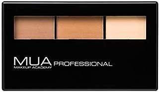 Best mua makeup academy palette Reviews