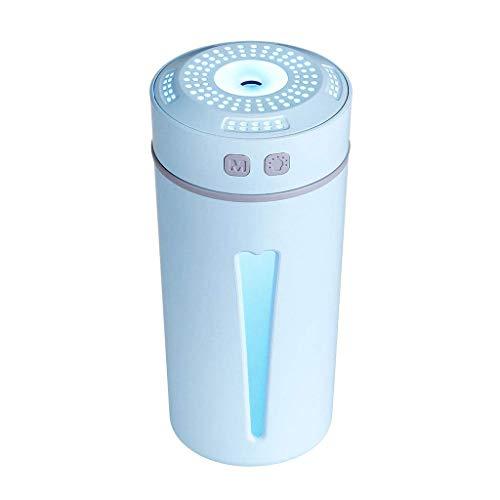 WZHZJ Humidificador, humidificador de Vapor frío, Mini humidificadores for el Dormitorio, Portátil humidificador for bebés Tanque de Agua, y desconexión automática (Color : Blue)